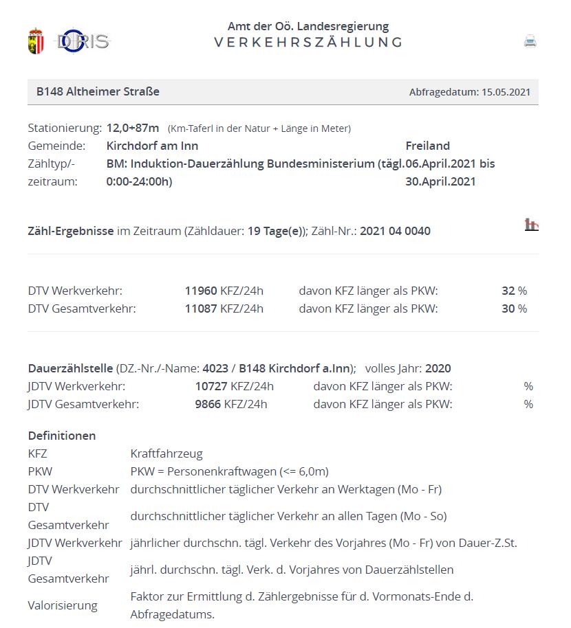 Bild von den Daten der Verkehrszählung auf der B148 bei Kirchdorf am Inn für den Zeitraum April 2021